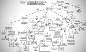 map_algorithms_spmf_data_mining092_small
