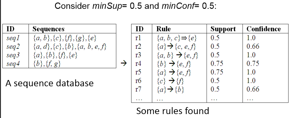 seq_rules