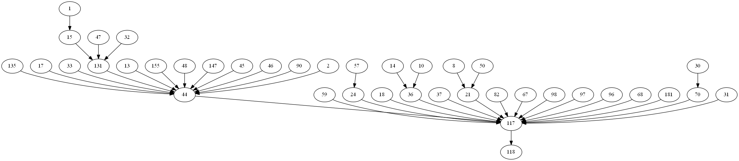 sequential_patterns_spmf_graphviz