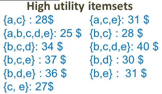 high-utility itemsets