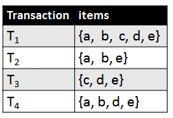 a transaction database