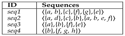 sequence database