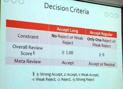 PAKDD decision criteria
