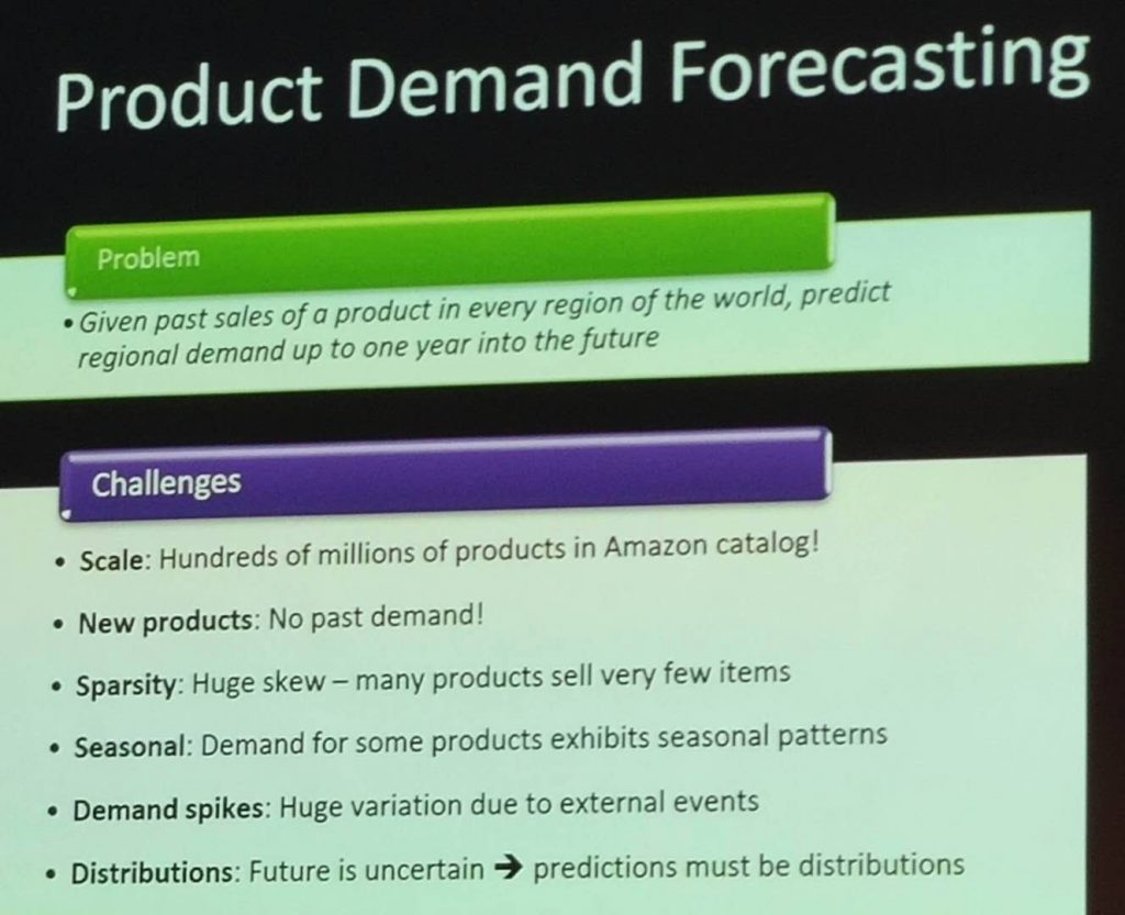 pakdd amazon product forecasting