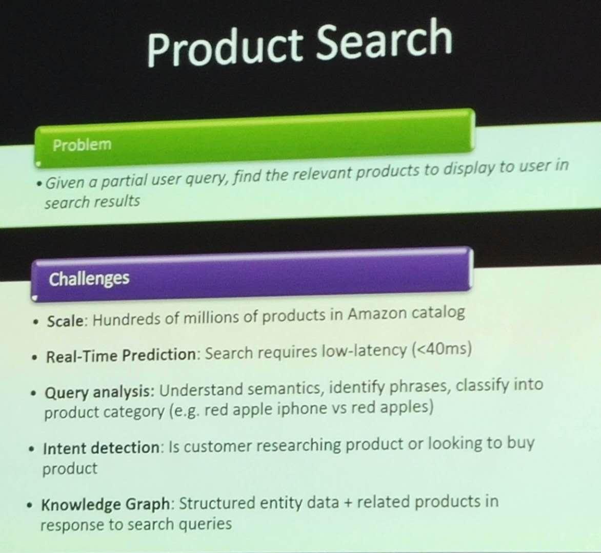pakdd amazon product search