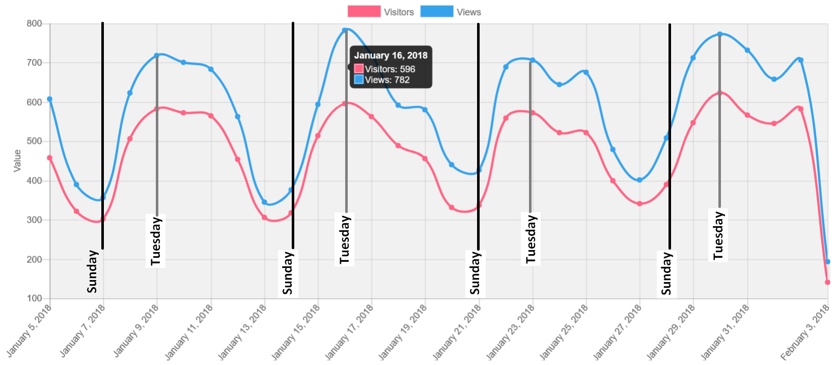 Data Patterns Awesome Inspiration