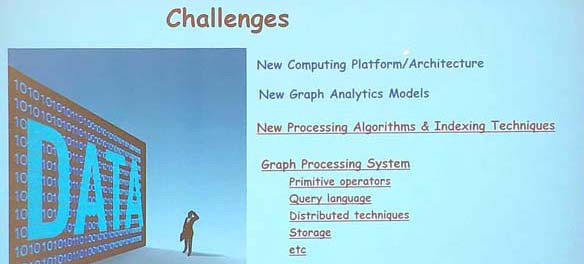 graph analysis challenges